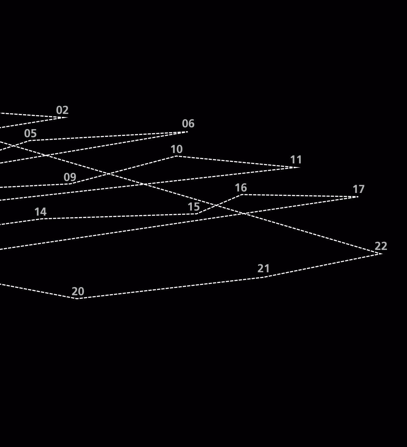 mit jelent, ha a látás 0 9 a látásjavító legújabb technológia