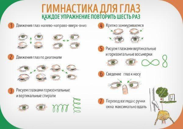 glaukóma és myopia a naftizin befolyásolja a látást