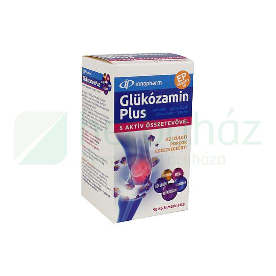 a glükózamin befolyásolja a látást