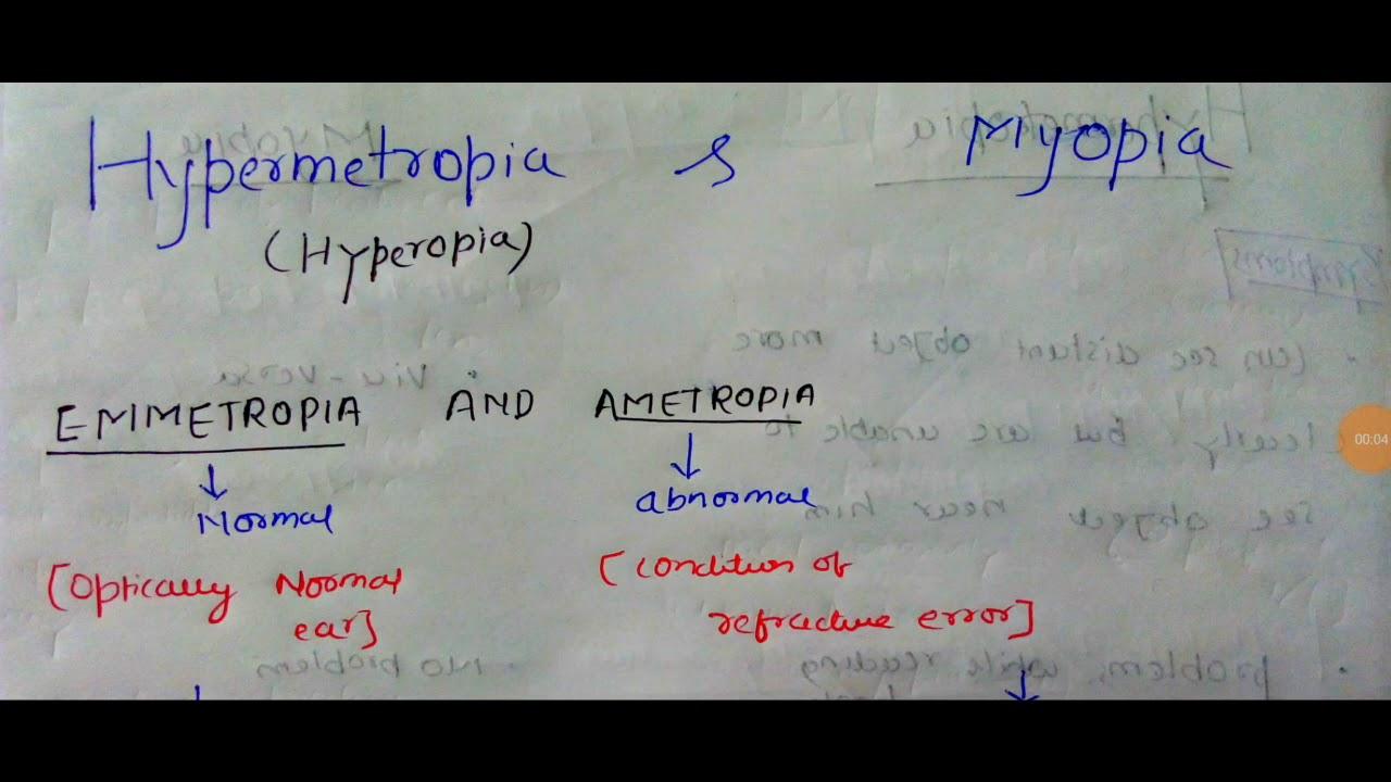 Hyperopia (távollátás) a gyermekek és a felnőttek számára