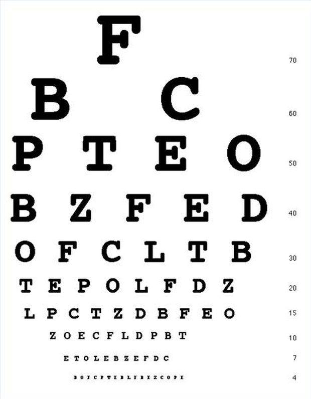 Mi a perifériás látás?