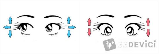 torna a szem számára hyperopia bates legjobb gyógyszer a látásra