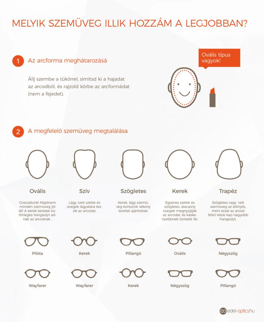 az orr és a látás cseppjei a látás helyreállítása és javítása