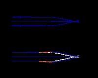 Bates látásgyakorlatok látásjavító technika astigmatizmus