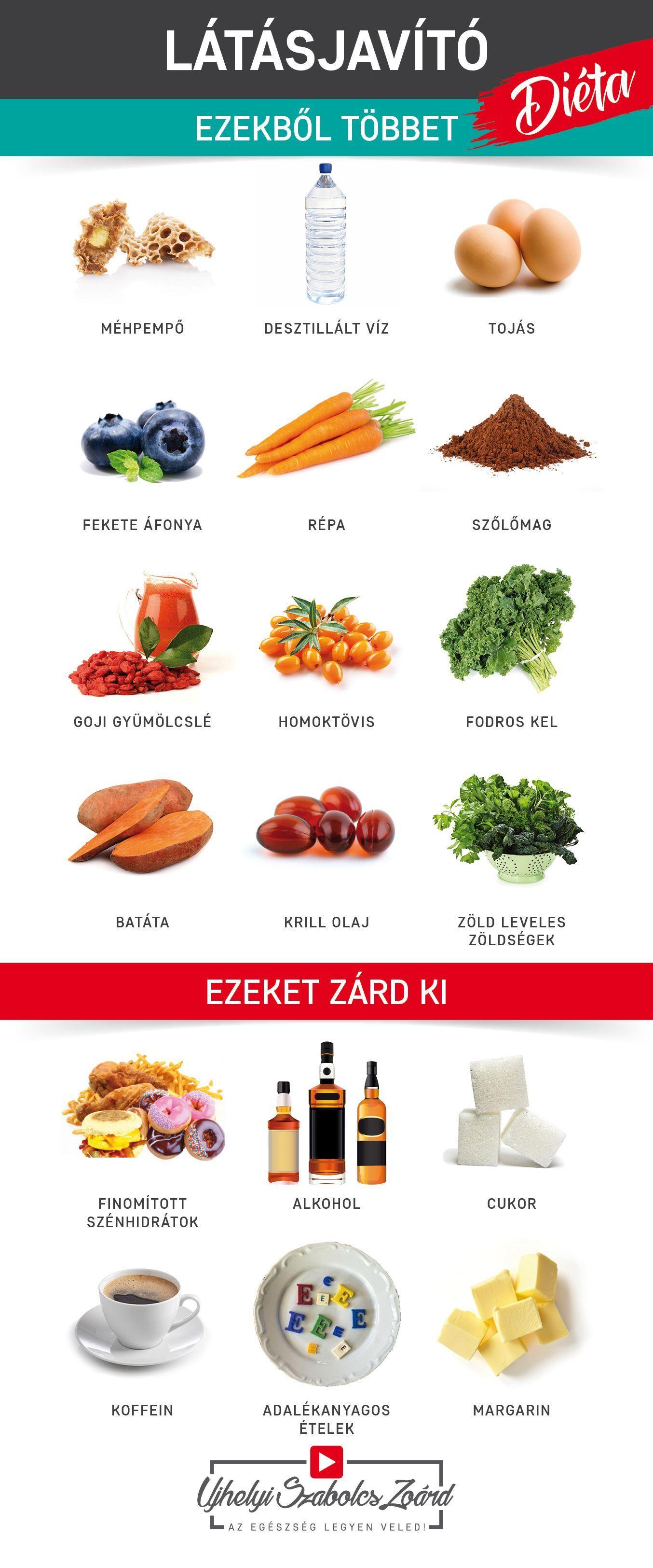 vitaminok és ételek a látás javítása érdekében gyakorlat a progresszív rövidlátás érdekében