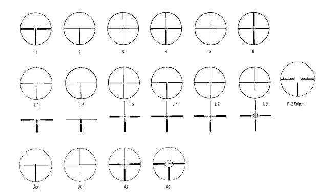 látásvizsgálat az látási prizmák
