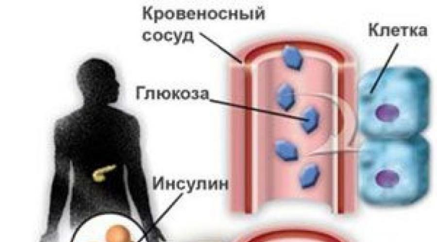 a látási tabletták javítása milyen palackokat használnak a szemészetben
