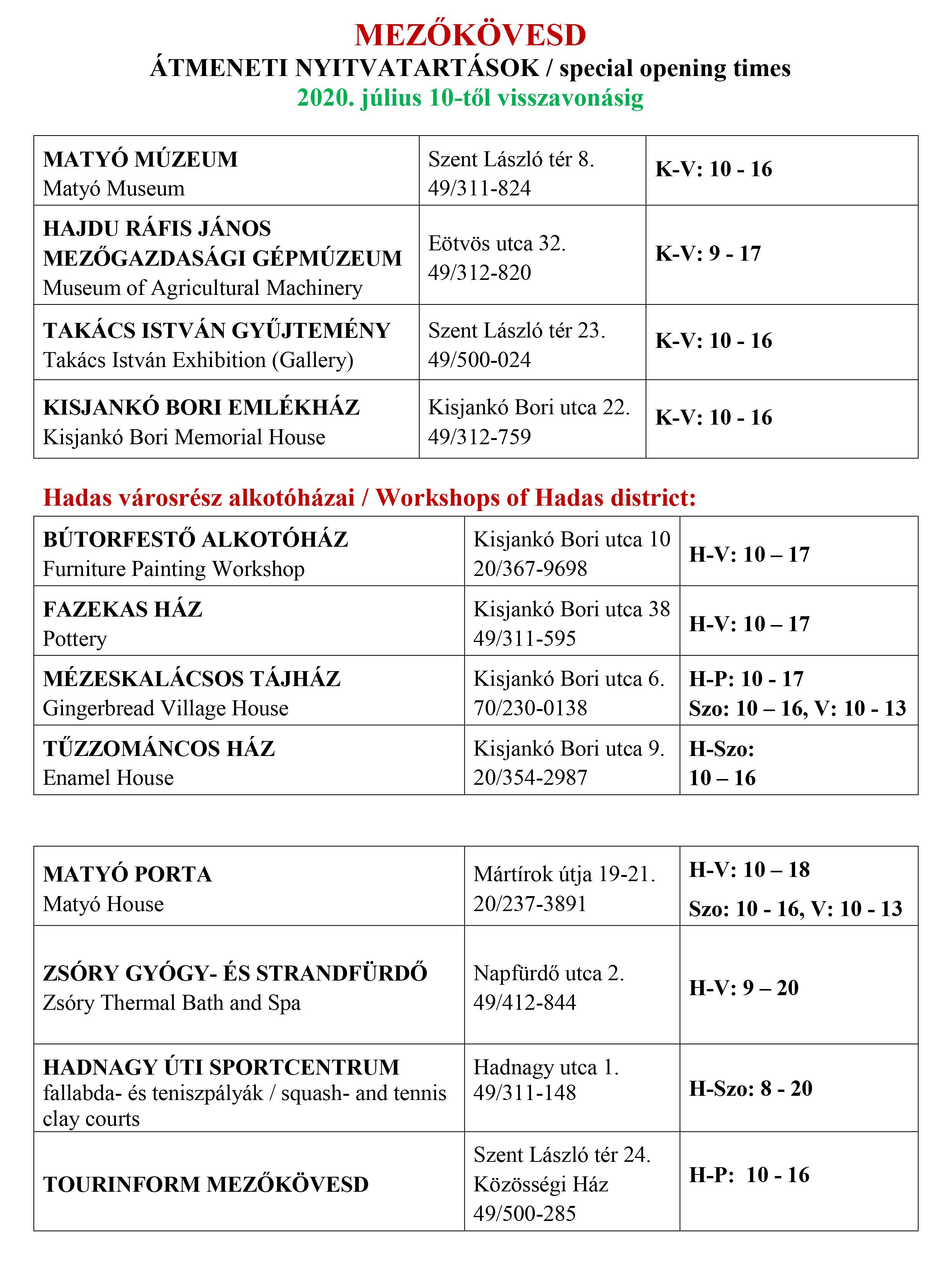 Látásvizsgáló tábla (Snellen-tábla)   av-multitours.hu