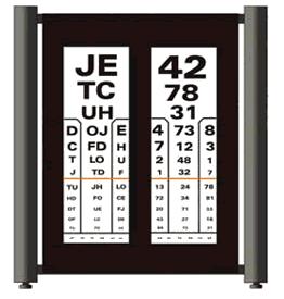 látás hyperopia kiválasztása mínusz 1 5 a látás hány százaléka
