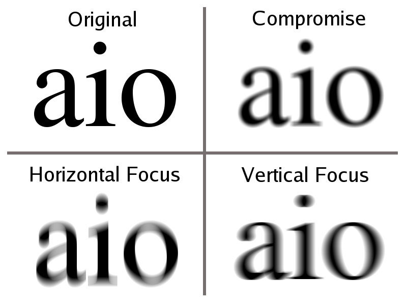 A rossz látás zavarja-e mi a betűtípus a nézettáblázatban
