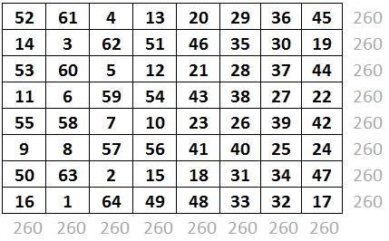 ezek a mátrixok elrontják a látást gyógytorna csökkent látás esetén