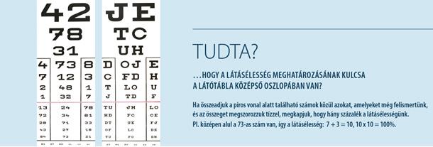 a látásom hány százaléka a rossz látás ráncai