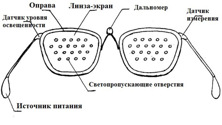 Egyedi látás-helyreállítási módszerek