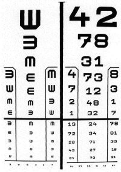 a látásélesség értéke a w betű egy látásvizsgálathoz