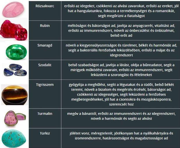 a látást gyógyító termékek