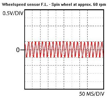 sclerosis multiplex látáskárosodás rövidlátás 0 8