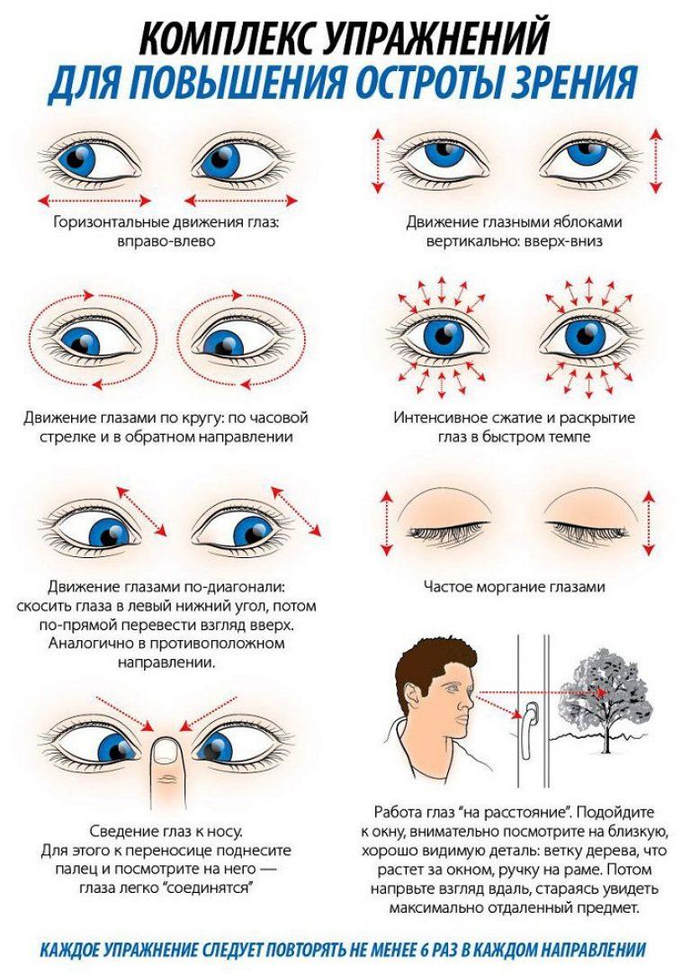 csepp a látásért az orrban a látás 0 mínusz mennyi
