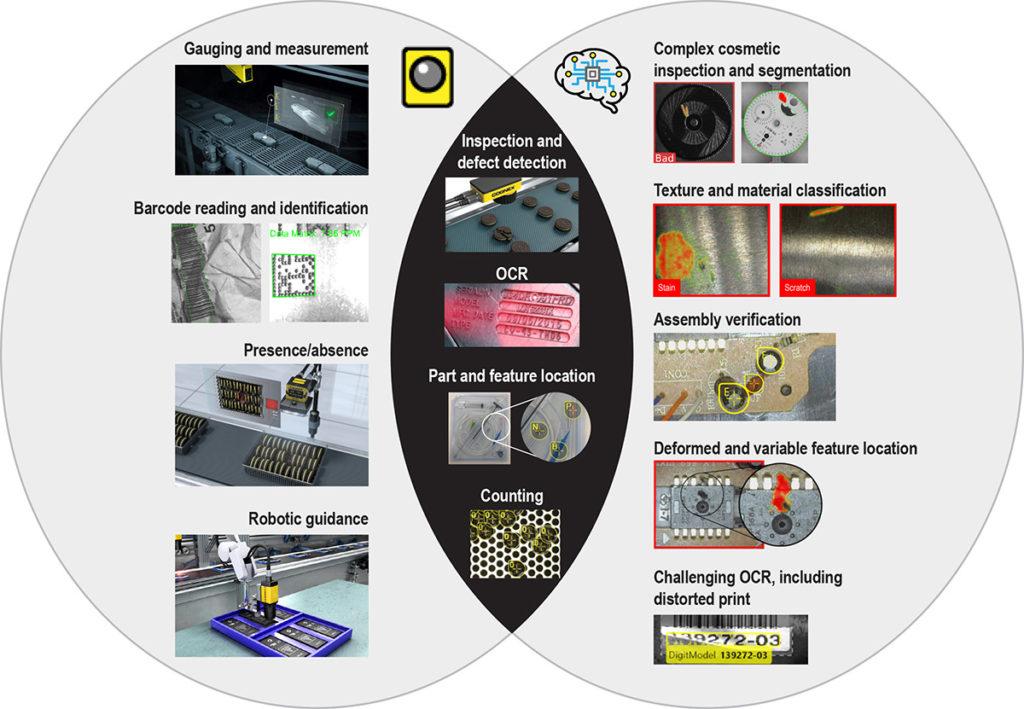 új technológiák a látáshoz mi okozza a látási problémákat