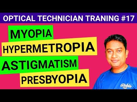 myopia és hyperopia vagy mydriasis befolyásolja a látást