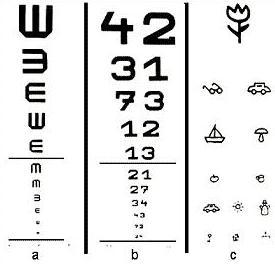 gyermekek látástesztje nappali látásreceptor