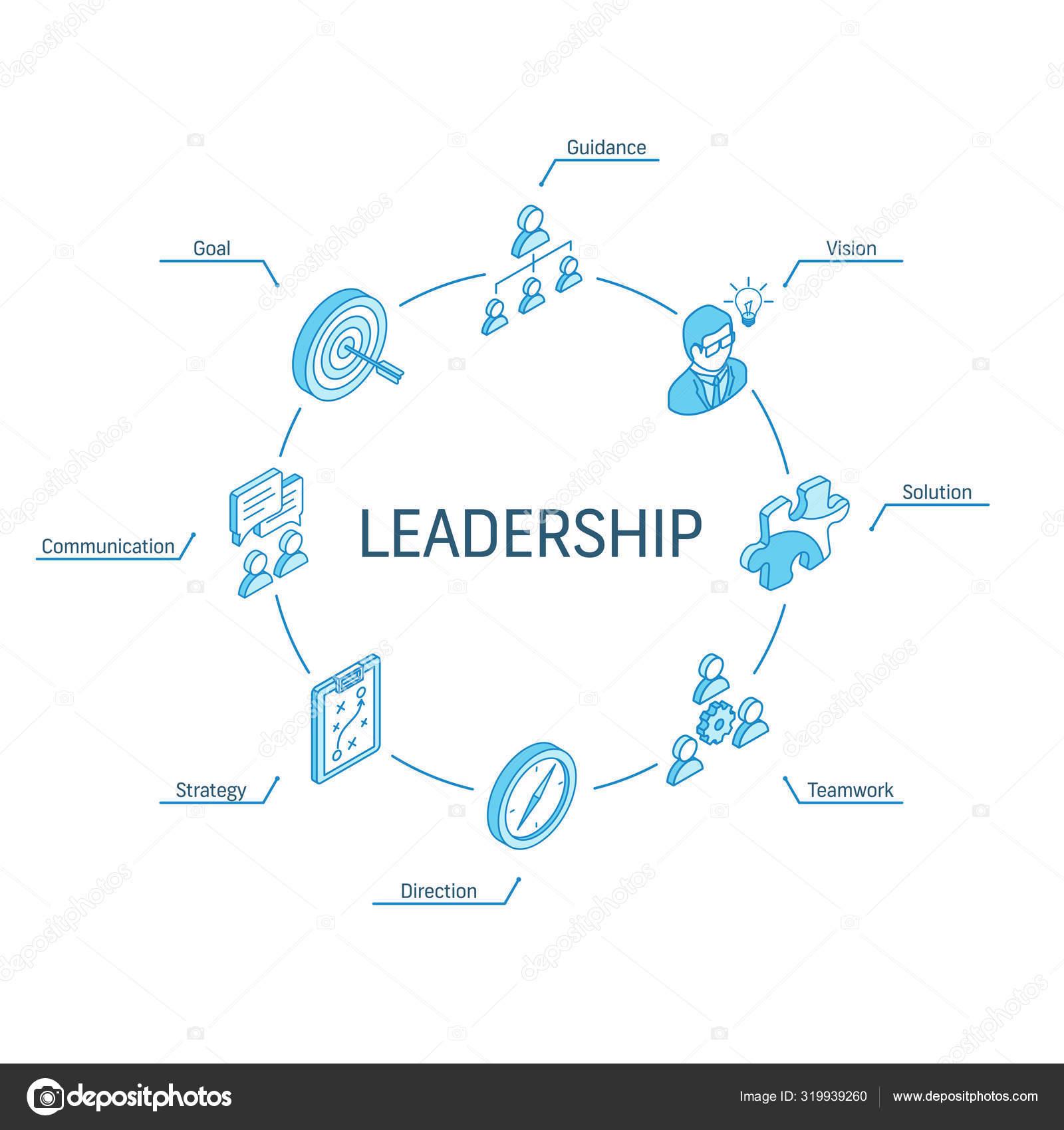 Küldetés, jövőkép, innováció