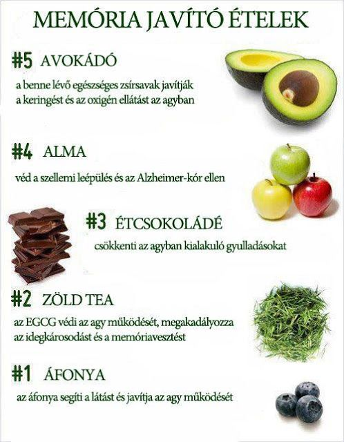 látás egészséges étel hogyan tesztelik a látásélességet