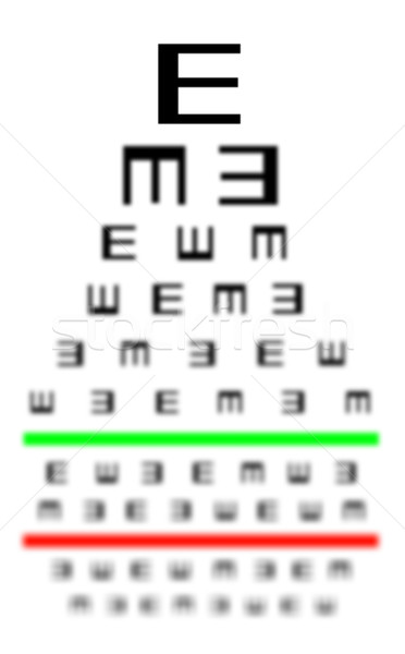 kezelje a látást lézerrel