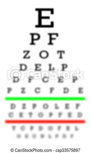látás hirtelen ül ok hogyan lehet gyógyítani a myopia műtétet
