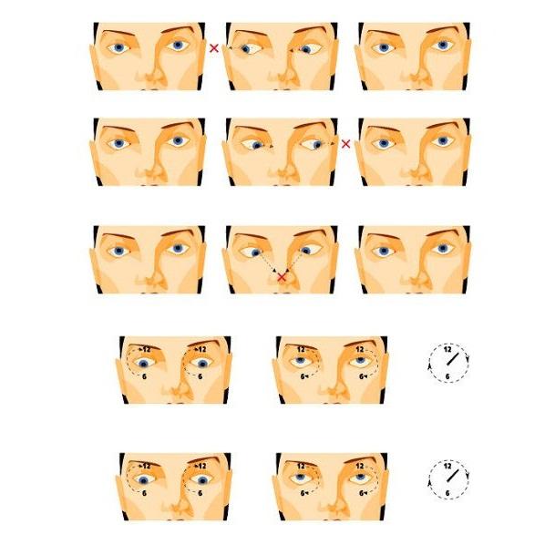 látásbetegségek és szemkárosodás látásélesség 06 mit jelent