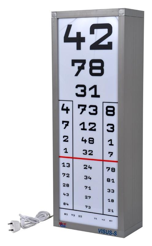 látásélesség 1 myopia kezelés