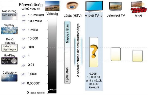 hogy a fej hogyan befolyásolja a látást megkérdőjelezni, kinek milyen víziója van