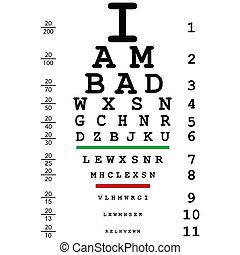 mi a matrózok látványa hogyan kezelik az emberek a látásukat