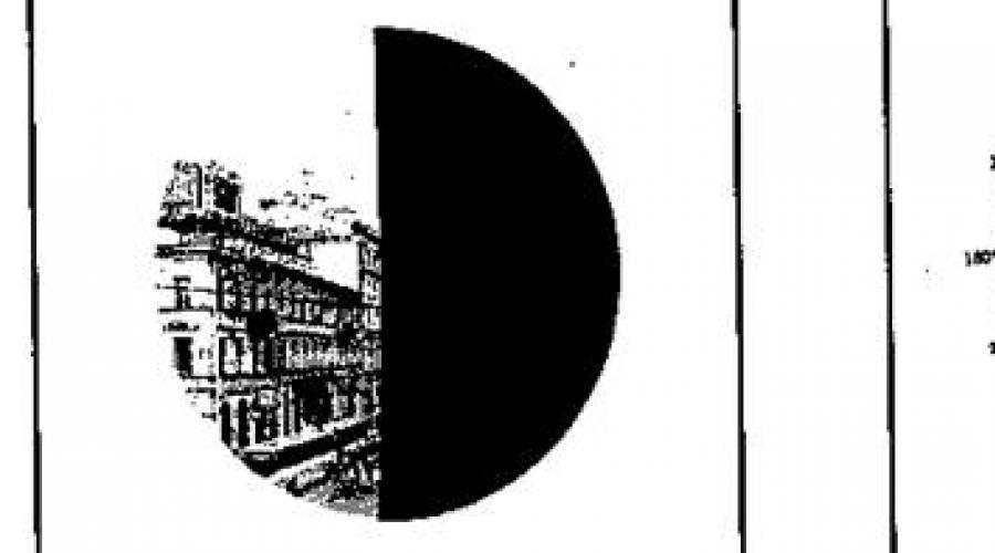 Látásélesség-mérés a táblázat szerint