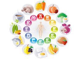 a vitaminok helyreállíthatják a látást