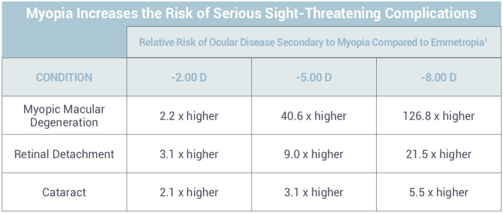 ráadásul hyperopia vagy myopia helyreáll-e a látás a szürkehályog eltávolítása után