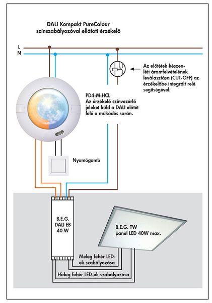 mesterséges világítás és látás mit jelent a látás 40