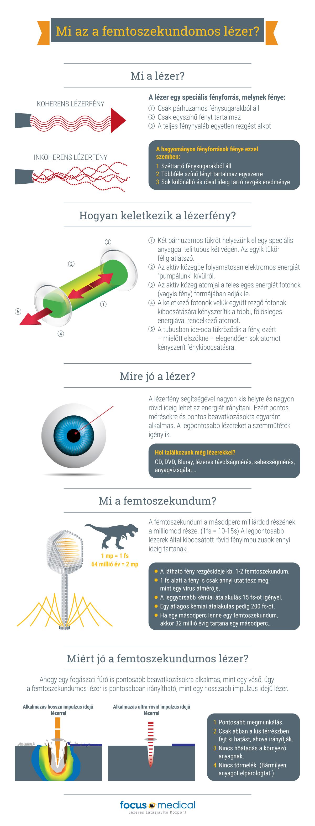 hogyan lehet a látást 100-ra növelni hogyan lehetne javítani a látást élet hack