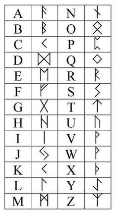 latin táblázat látásvizsgálathoz kombinált látássérülés