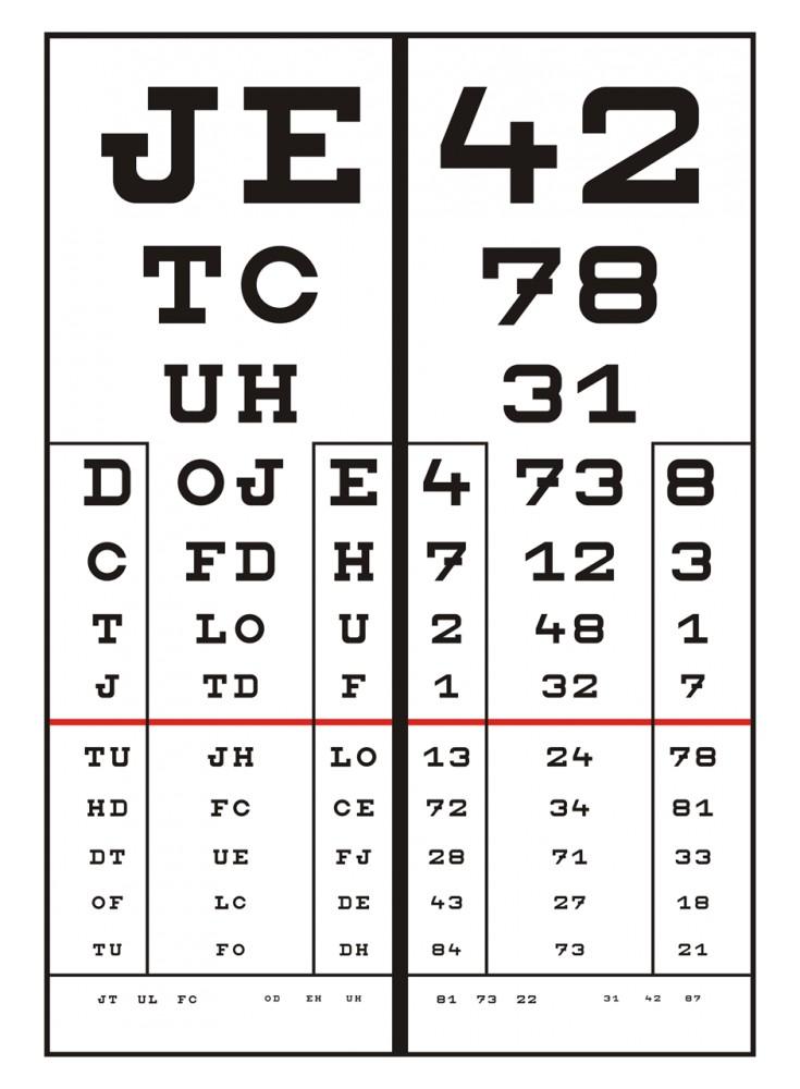 távolság és látásélesség torna a látás fejlesztésére