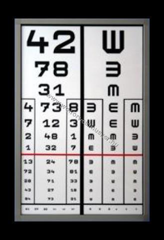 látásélesség 5