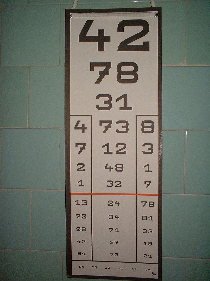 a látásvizsgálati táblázat mérete