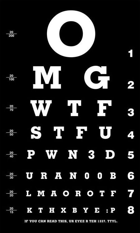 mi van Nagiyev látásával myopia and pathologic myopia