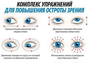 myopia recesszív vagy domináns