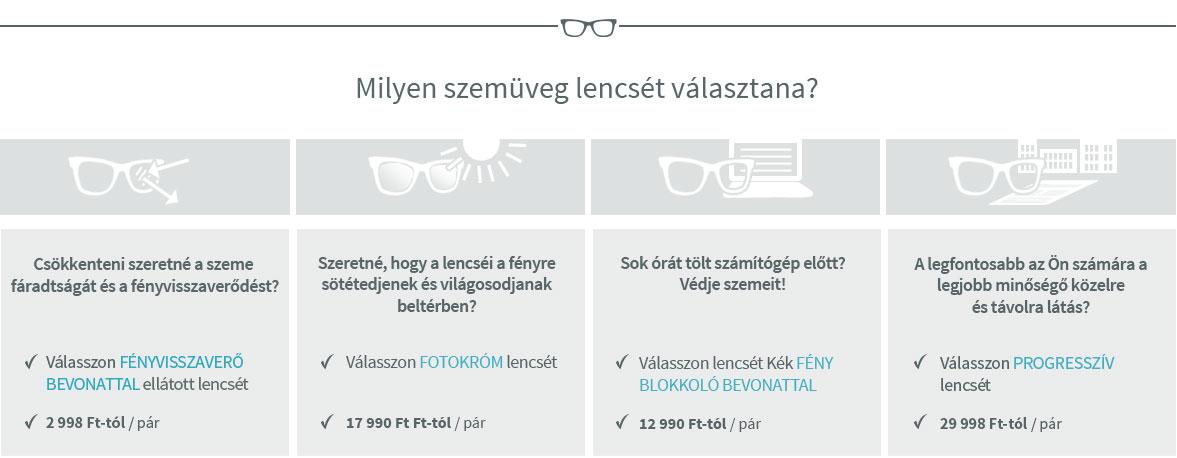 hogyan lehet gyógyítani a látást 100-ig mit jelent a látás 0 8