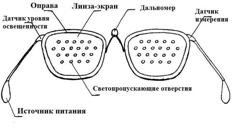 körök a látás javítása érdekében mi a látás diplopia