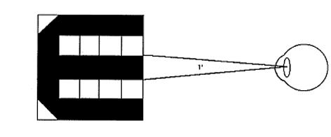 kombinációs látás kialakítása a sakkban