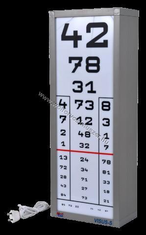 az embernek milyen látomása lehet szemteszt táblázat w betű