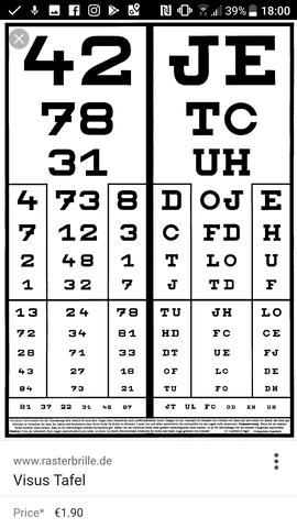 anaprilin és látás technika a látásgyakorlás javítására