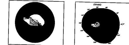 2. látás mi ez az élesség a rajzfilmek elrontják a látást