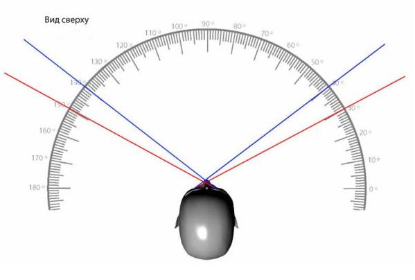 látás mínusz 3 diagnózis látássérüléssel milyen termékek